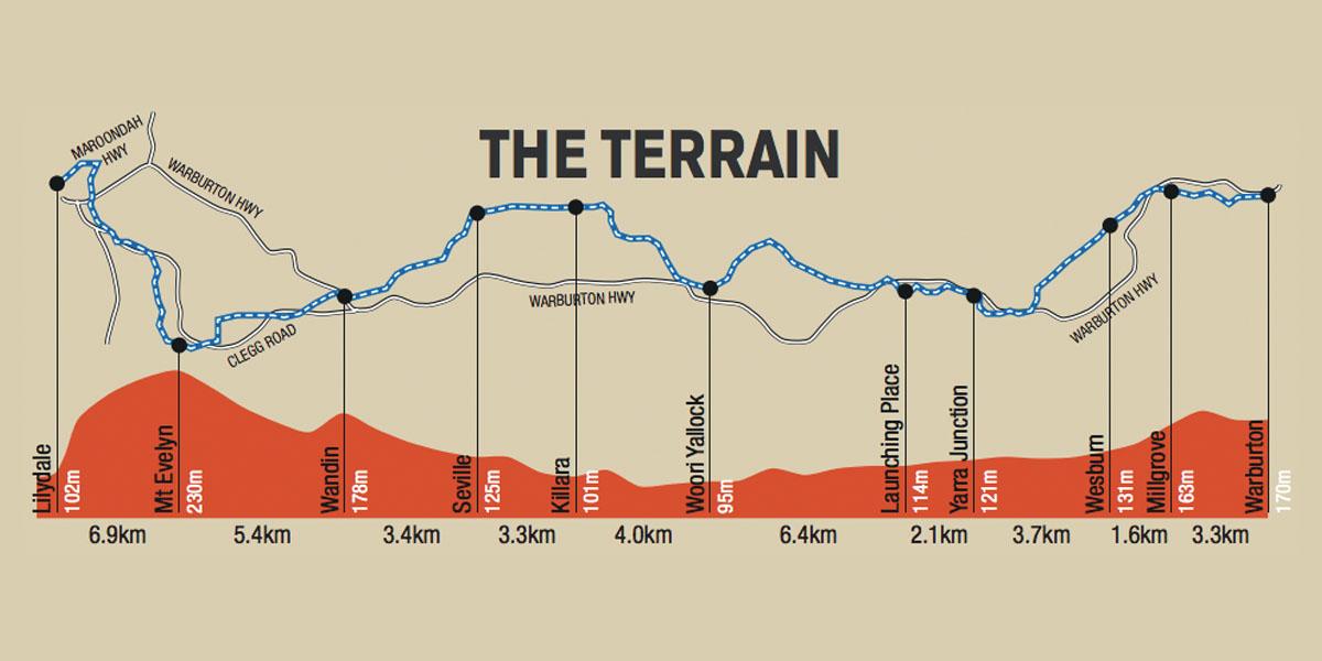 warburton-rail-trail-map-copy